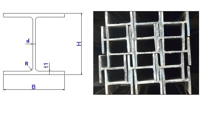 Giá vật liệu sắt thép hình chữ các loại giá rẻ